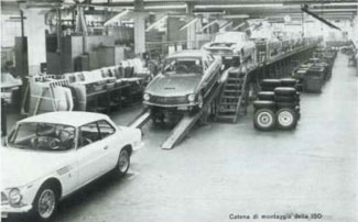 Production of the GT